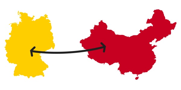 ralationship to China